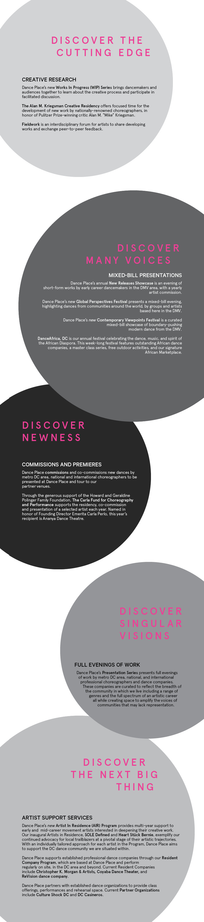 Discover Our Curatorial Vision | Dance Place